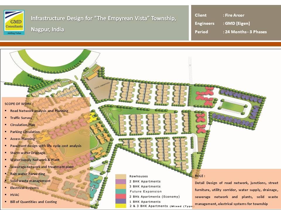 eigen engineering pvt ltd bangalore